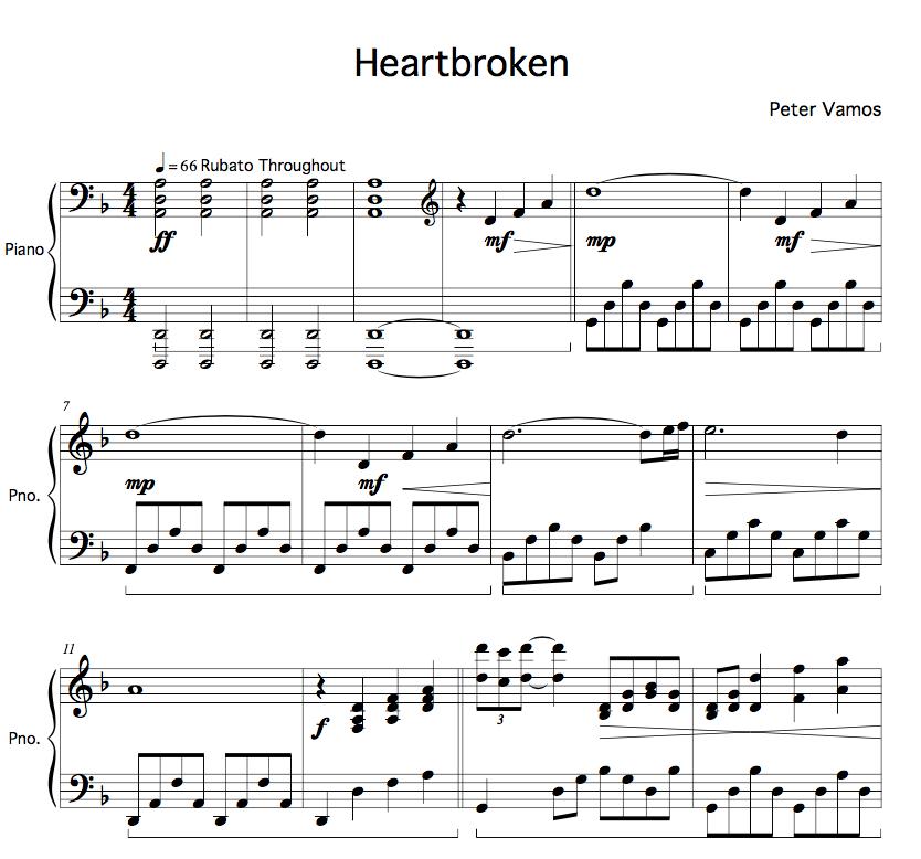 Piano easy piano blues sheet music : Peter Vamos Sheet Music • My Sheet Music Transcriptions