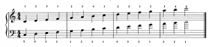 Scales - C Major