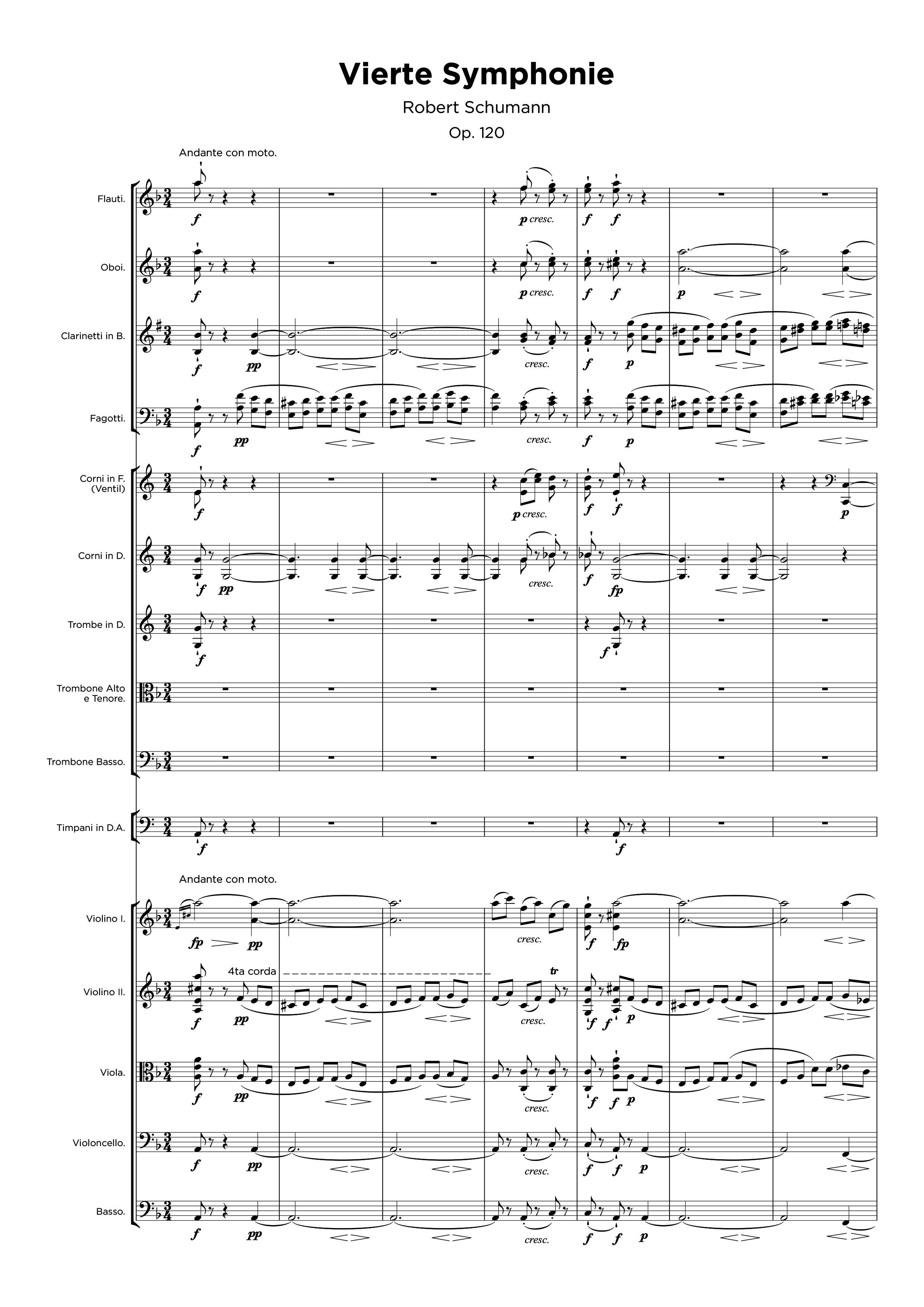 Vierte Symphonie - Copying / Digitizing Services sheet music